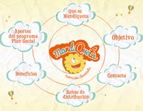 Branding: Mandiqueta