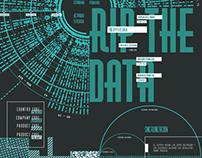 Rip the Data - Esquemática