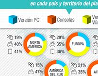 Infografías - Emol.com