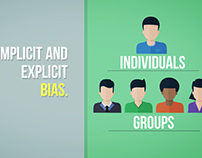 What is implicit bias