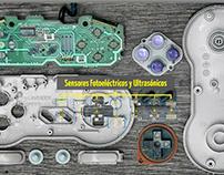 Prezi Presentation|Photoelectric and Ultrasonic Sensors