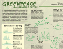 Greenpeace project, infográfico.