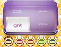 Infográfico Merendeira GNT - Globosat
