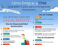Infografias, Cómo Emigrar en Latinoamerica
