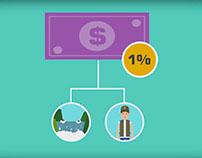 Inversión de no Menos del 1%