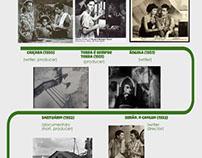Infographic: Alberto Cavalcanti 1950-1954