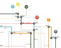 un día, un mapa de metro
