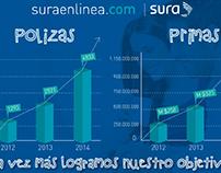 Suraenlinea.com