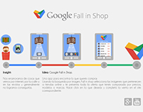 Google Fall in shop.