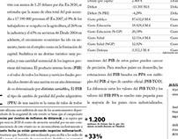 Editorial- l'économique