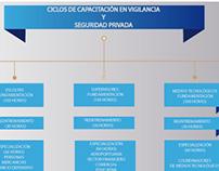 ARREGLOS WEB PÁGINA http://escolvig.com/agencias.html