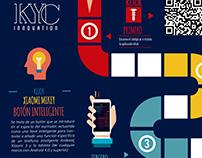 Publicidad para KYC Innovation