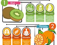 """INFOGRAFÍA """"Las 5 frutas más saludables"""""""