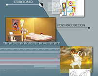 Story board and Animation