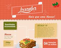 Infográfico, a Historia da Lasanha.