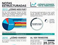 Infografías Monex Derivados
