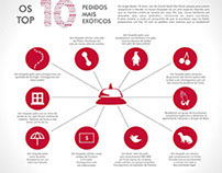 Infográficos Grand Hyatt São Paulo