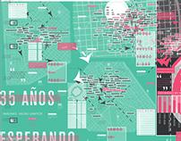 Crisis 2001 & Racing Campeón | Infografía+Cartografía