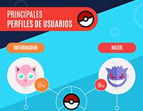 Infografía - Pokemon GO ¿Que pasa en redes sociales?