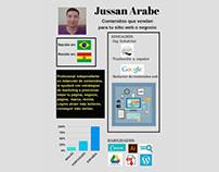 Infografía Redactor Contenidos Web