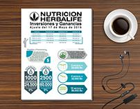 Herbalife Int.