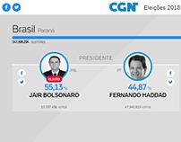 Apuração das eleições 2018 em tempo real - CGN