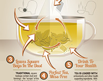 Why Pyramidal Tea Bags Are Creating a Taste Bud Revolut