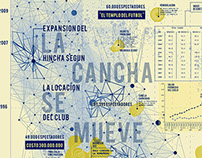 "Cartografía - ""La Bombonera"""