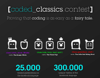 IBM Coded Classics - An ECHO Winner case