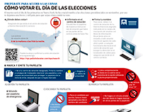 Cómo Votar