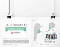 Infografía - ESAV