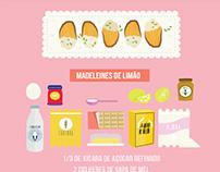 Recipe Infographics