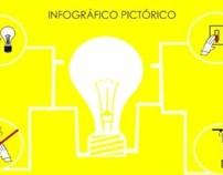 """Infográfico """"como trocar uma lâmpada"""""""