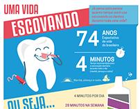 Infográfico KaVo