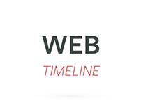 Sites - Linha do tempo