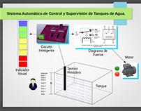 Sistema Automático Control de Tanques de Agua