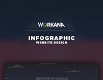 Workana - Annual Report Infographic