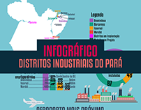 Blog do Jeso | Infográfico