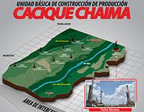 Infografia UBCP Cacique Chaima