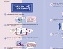 Cómo hacer señalética corporativa