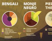 Fernet Branca Infographics