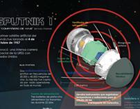 "Diseño 2: Infografía ""Sputnik 1"""