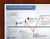 Infografía - Línea de Vida