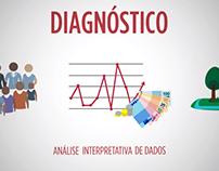 MDS | Diagnóstico Socioterritorial