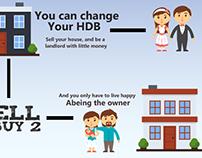 Infografia Simple de Condominios