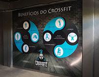 Banner Benefícios do Crossfit