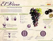 INFOGRAFÍA - El Vino
