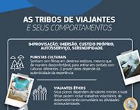 Infografico Amadeus - Tribo de Viajantes