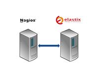 Nagios & Elastix