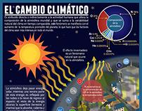 Flexágono 'El cambio climático'